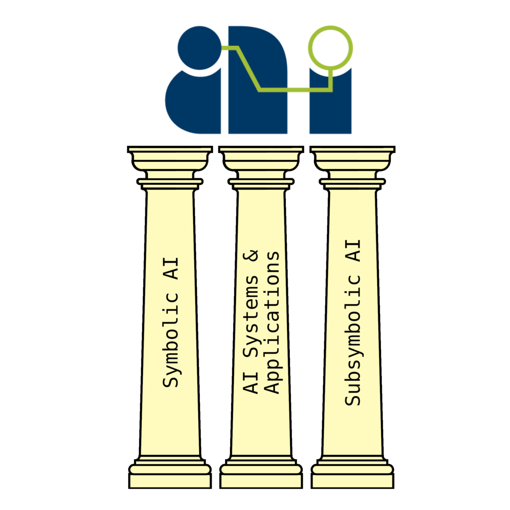 The logo of the AI Master's Programme resting on three colums labeled symbolic AI, AI systems and applications and Subsymbolic AI